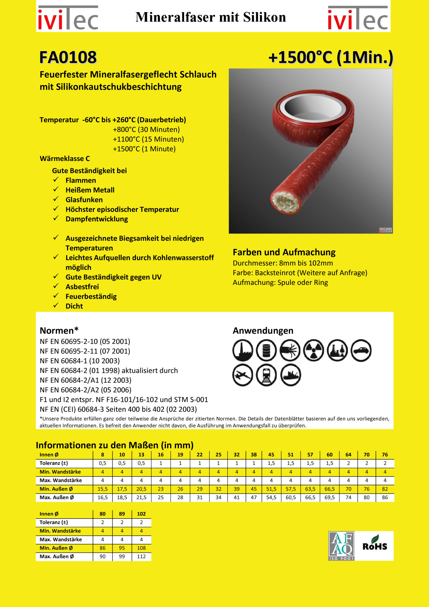 Isolierschlauch Geflechtschlauch Glasfaser PVC Silikon Schlauch ...